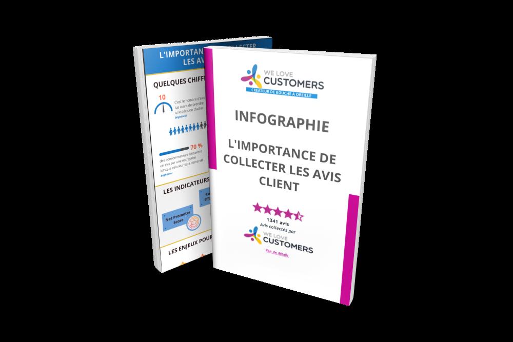 Infographie Avis Clients - importance de collecter les avis