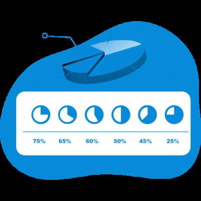Analysez la satisfaction client